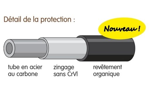 tube acier revêtu